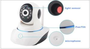 2017 New Version Smart Home Security IP Camera Support 100PCS Wireless Alarm Inputs Mini PTZ CCTV Camera pictures & photos