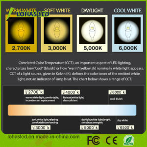 UL LED Candle Bulb E12 6W 7W 3000k LED Light pictures & photos