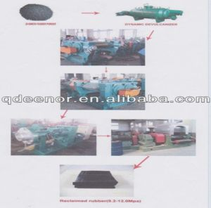 Fine Quality Rubber Powder for Reclaimed Rubber Making pictures & photos