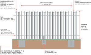 Palisade Fencing (Galvanized Or PVC Coated)