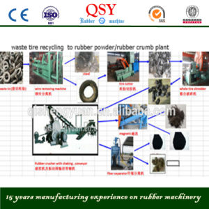 Scrap Tyre Recycling Plant/Tire Recycling to Rubber Powder or Guranules pictures & photos