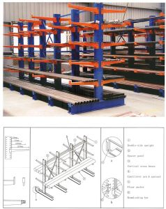 Cantilever Racking System pictures & photos