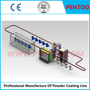 Powder Coating Line for Painting Car Sections with Competitive Price pictures & photos