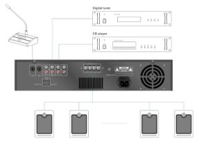 IP Network Mixer Amplifier in Rack Se-5846, Se-5856, Se-5866 pictures & photos
