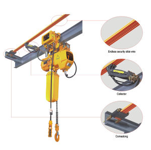China Wkto Electric Chain Hoist 10t pictures & photos