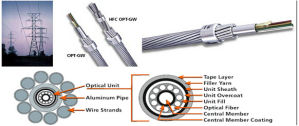 Hot Sales Telecom Opgw Wire Manufacturer