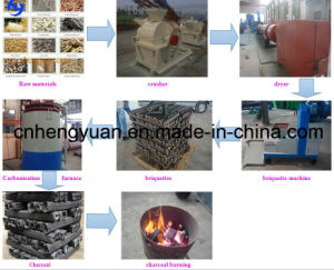 Environment Friendly Wood Waste Continuous Carbonization Furnace pictures & photos