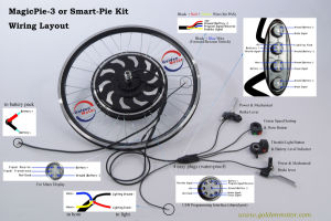 Sell Electric Bike Conversion Kit 200W-400W, Smart Pie 4 Kit pictures & photos