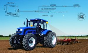 Farm Vehicle Rear View CCTV Safety Systems Multifunctional OSD Monitors pictures & photos