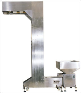 Z-Type Bucket Conveyor (HT-3) pictures & photos