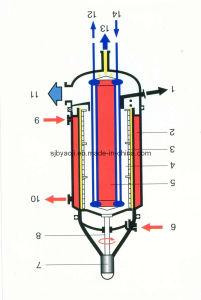 Molecule Distillation Equipment (DZ)
