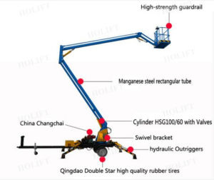Customized 12m Aerial Hydraulic Battery Articulated Boom Lift for Sale pictures & photos