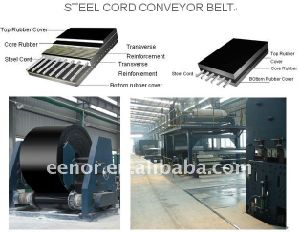 Rubber Steel Cord Converyor Belt Making Machine pictures & photos