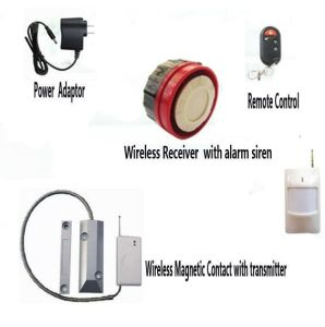 Wireless GSM Alarm System for Smart Home Security Protection