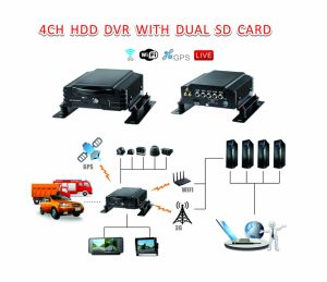 CCTV DVR Recording System, 4CH HDD Dual SD Cards, Supports 3G/4G, GPS and Wi-Fi pictures & photos