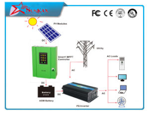 2017 Hot Sell! 12/24V/48 Auto Detection MPPT 80A Max Solar Charge Controller pictures & photos