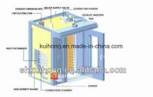 Kh 50/100 Ce Approved Oven for Baking Cupcakes pictures & photos