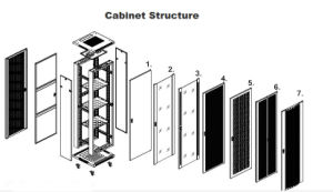 St-C Series Rack Server Cabnets for Indoor pictures & photos