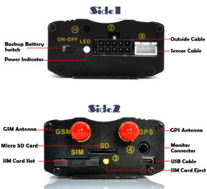 Easy to Install Vehicle GPS Tracker Tk103 (L002A)