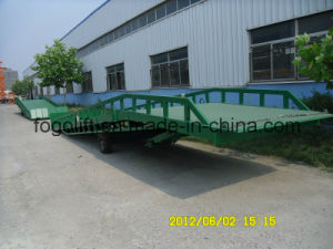 Loading Container Hydraulic Dock Leveler pictures & photos