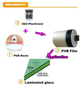 Thickness of 0.76mm Green-on-Blue PVB Interlayer for Automotive Glass pictures & photos