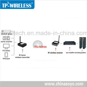RF Wireless Speaker Transmitter Receiver System Solution pictures & photos