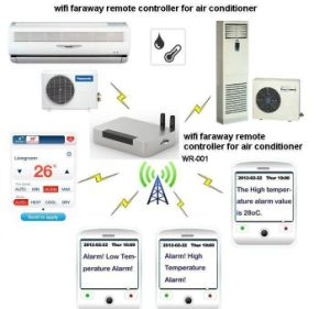 Mobile or Tablet PC by WiFi Faraway Remote Controller for Air Conditioner pictures & photos