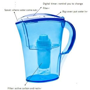 Daily Drinking Actived Carbon Plastic Alkaline Water Pitcher Filter pictures & photos