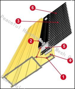 Security Mesh for Window pictures & photos