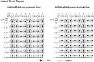 0.7 Inch 8X8 Dual Color LED DOT Matrix pictures & photos