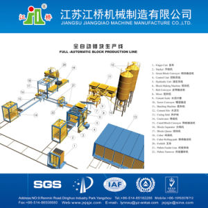Automatic Hydraulic Concrete Hollow Block Making Machine/Concrete Block Production Line (QT6-15) pictures & photos