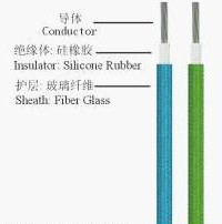 UL3069 Silicone Rubber Insulated and Fiberglass Braided Wire pictures & photos