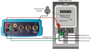 Single Phase Energy Meter Portable Tester pictures & photos