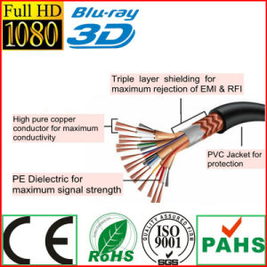 1080P a Male HDMI to a Male HDMI Cable (SY114) pictures & photos