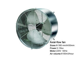 Greenhouse Roof Wall Mounted Air Circulation Exhaust Fan Axial Fan pictures & photos