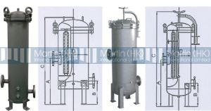 Flange SD Series Stainless Steel Side Entry Filter Housings pictures & photos