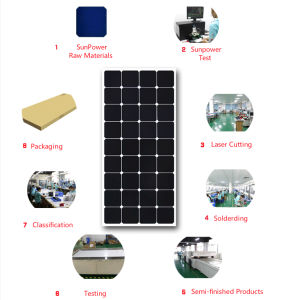 Ce FCC RoHS Approved Semi Flexible Solar Panel 120W for RV Home pictures & photos