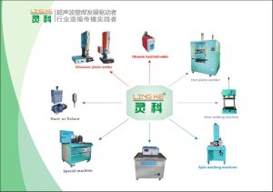 Ultrasonic Plastic Welding Machine for Nonwoven Bag pictures & photos