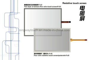 10.4′′ ITO Resistance Touch Screen, Touch Panel pictures & photos