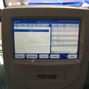 Cheapest Poct New Mode Automatic Laboratotory Biochemistry Analyzer pictures & photos