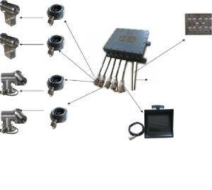 Rig CCTV Monitoring System Zjyp-4-2