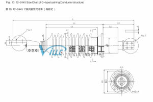 12kv C Type Transfomer Bushing (CONDUCTOR STRUCTURE) pictures & photos