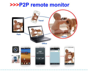 720p WiFi P2p Cameras pictures & photos