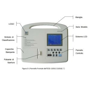 Auto Naa Digital Three Channel Electrocardiograph - (ECG1103B) pictures & photos