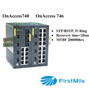 Industrial Ethernet Switch 4G Ports Gigabit Advanced Managed pictures & photos