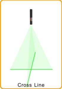 Danpon 515nm/532nm Ultra Bright Green Laser Modules pictures & photos