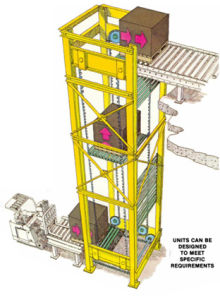 Vertical Lift, Vertical Conveyor pictures & photos