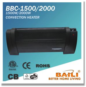 1500W/2000W Low Profile Convection Heater pictures & photos