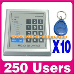 RFID Access Control System pictures & photos