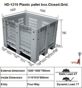1200*1000*760mm, Plastic Pallet Box. Closed. Grid. pictures & photos